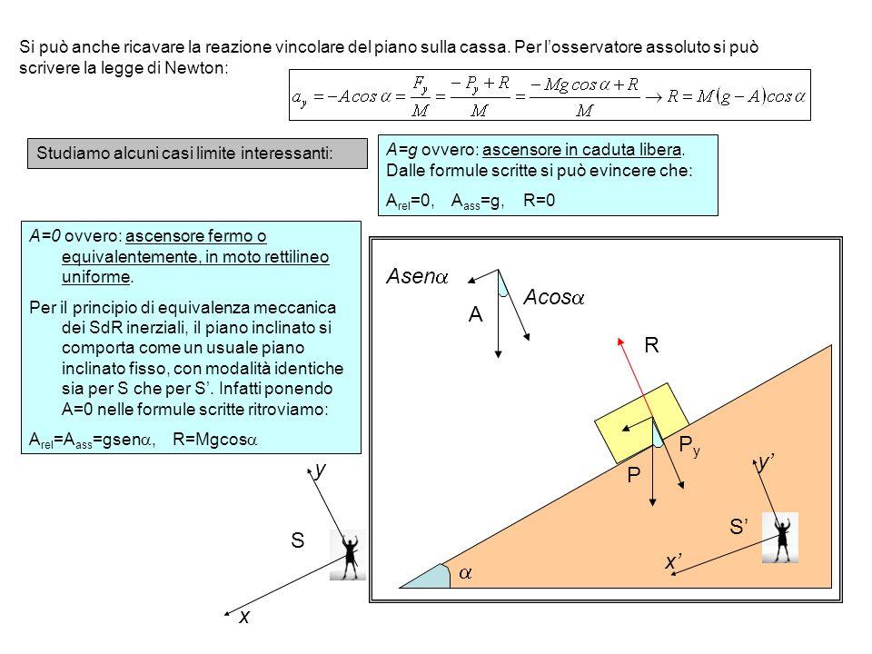  Asen  Acos  A Si può anche ricavare la reazione vincolare del piano sulla cassa.