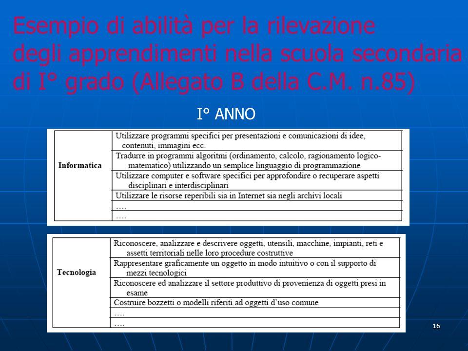 16 Esempio di abilità per la rilevazione degli apprendimenti nella scuola secondaria di I° grado (Allegato B della C.M. n.85) I° ANNO