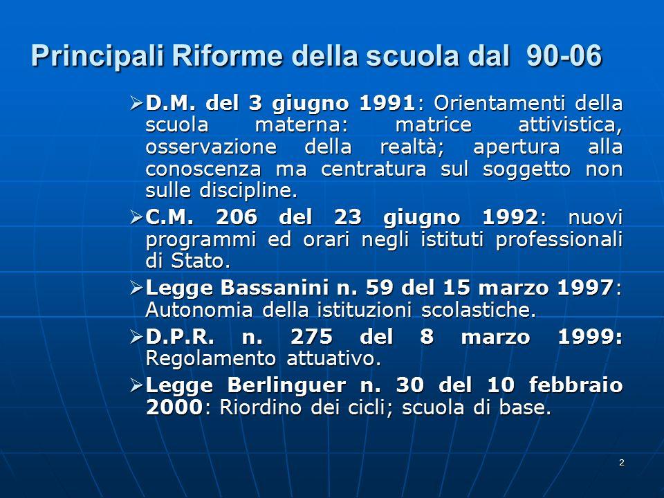 2  D.M. del 3 giugno 1991: Orientamenti della scuola materna: matrice attivistica, osservazione della realt à ; apertura alla conoscenza ma centratur