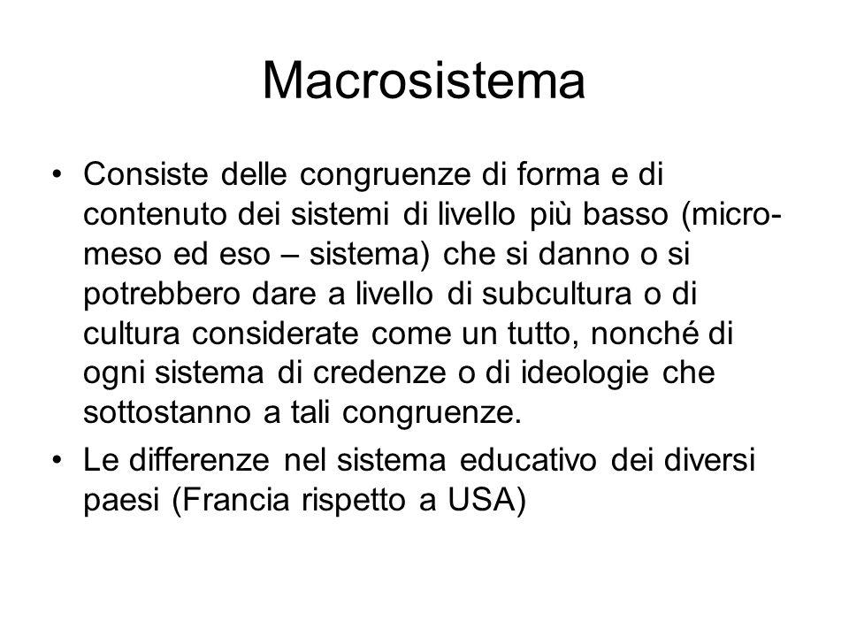 Macrosistema Consiste delle congruenze di forma e di contenuto dei sistemi di livello più basso (micro- meso ed eso – sistema) che si danno o si potre