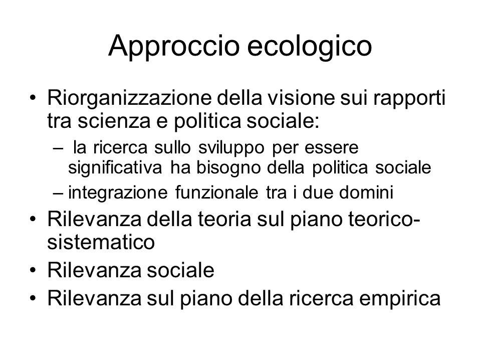 Approccio ecologico Riorganizzazione della visione sui rapporti tra scienza e politica sociale: – la ricerca sullo sviluppo per essere significativa h
