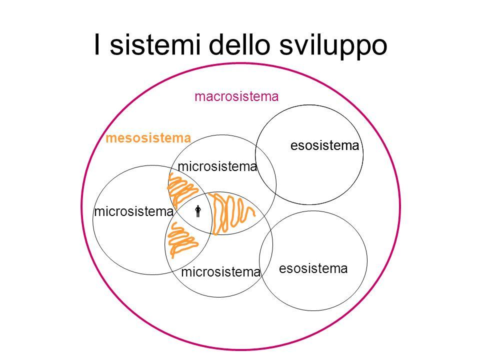 I sistemi dello sviluppo microsistema  esosistema macrosistema mesosistema esosistema microsistema