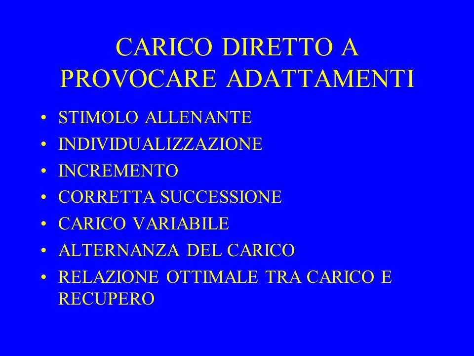CARICO DIRETTO A PROVOCARE ADATTAMENTI STIMOLO ALLENANTE INDIVIDUALIZZAZIONE INCREMENTO CORRETTA SUCCESSIONE CARICO VARIABILE ALTERNANZA DEL CARICO RE