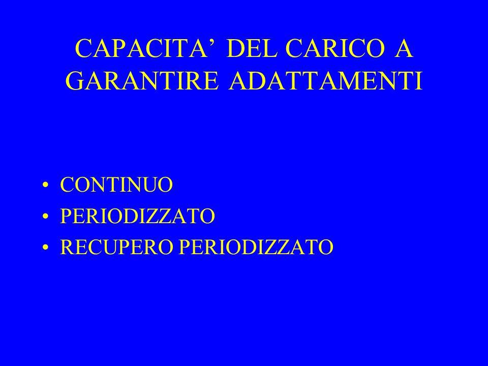 CAPACITA' DEL CARICO A GARANTIRE ADATTAMENTI CONTINUO PERIODIZZATO RECUPERO PERIODIZZATO