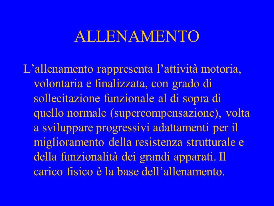 ALLENAMENTO ADATTAMENTO DELLE STRUTTURE (AUMENTO RESISTENZA / MIGLIORAMENTO FUNZIONALITA') IN SEGUITO A UNA SUCCESSIONE DI CARICHI.