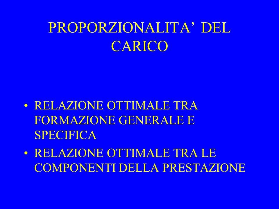 PROPORZIONALITA' DEL CARICO RELAZIONE OTTIMALE TRA FORMAZIONE GENERALE E SPECIFICA RELAZIONE OTTIMALE TRA LE COMPONENTI DELLA PRESTAZIONE
