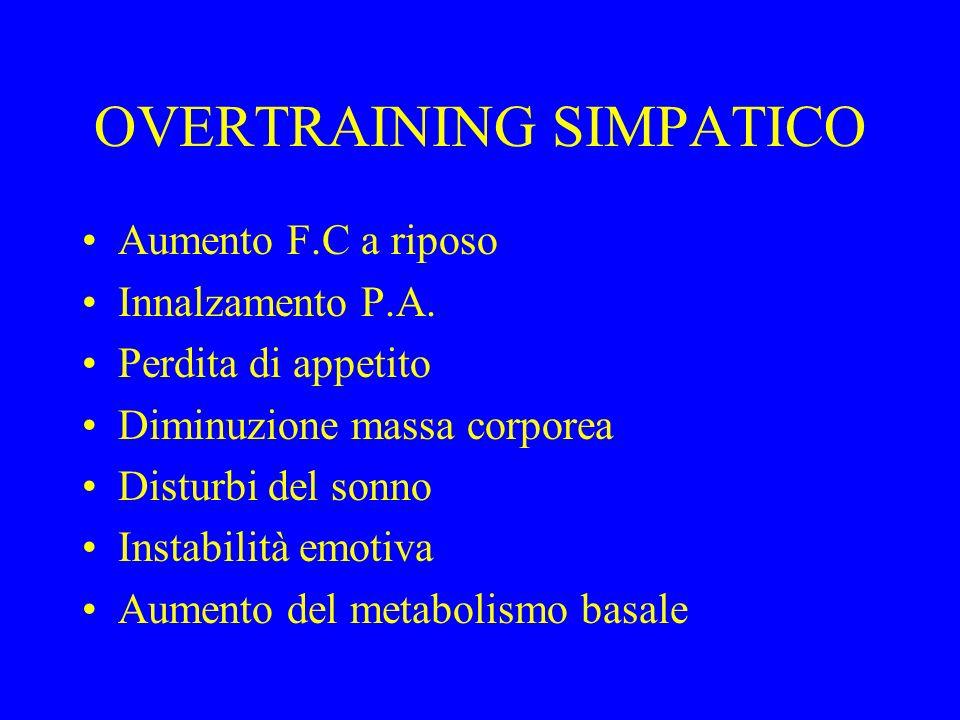 OVERTRAINING SIMPATICO Aumento F.C a riposo Innalzamento P.A. Perdita di appetito Diminuzione massa corporea Disturbi del sonno Instabilità emotiva Au