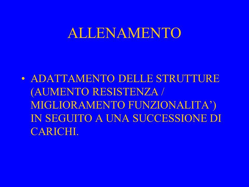 OVERTRAINING SIMPATICO Aumento F.C a riposo Innalzamento P.A.