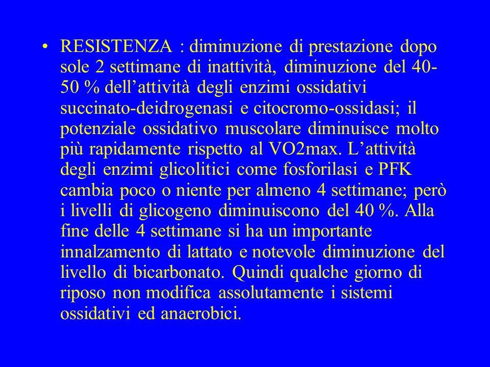 RESISTENZA : diminuzione di prestazione dopo sole 2 settimane di inattività, diminuzione del 40- 50 % dell'attività degli enzimi ossidativi succinato-