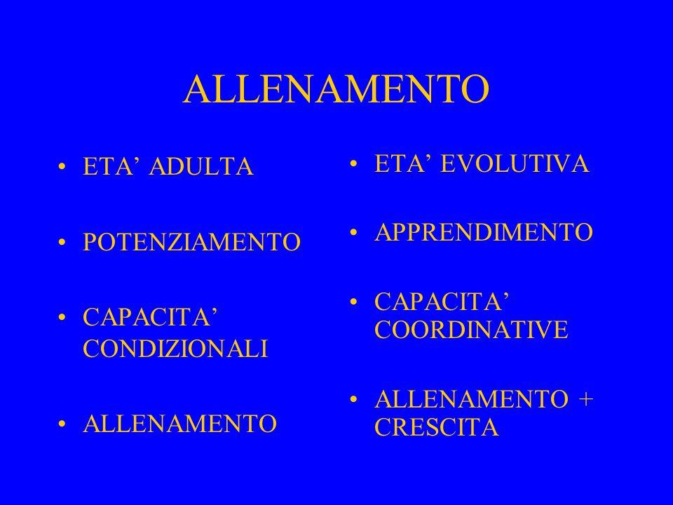 ETA' EVOLUTIVA - ADULTA CAPACITA' COORDINATIVE SISTEMA NERVOSO APPRENDIMENTO OSSA CAPACITA' CONDIZIONALI SISTEMA SOMATICO- ENERGETICO POTENZIAMENTO MUSCOLO-TENDINEO