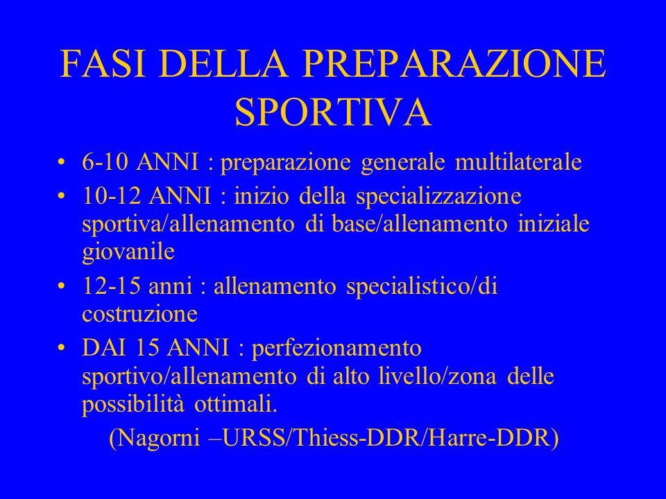 FASI DELLA PREPARAZIONE SPORTIVA 6-10 ANNI : preparazione generale multilaterale 10-12 ANNI : inizio della specializzazione sportiva/allenamento di ba