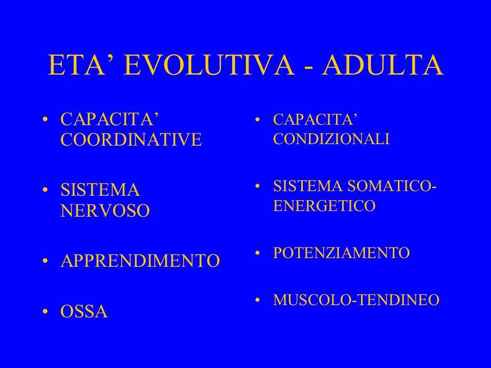 ETA' EVOLUTIVA - ADULTA CAPACITA' COORDINATIVE SISTEMA NERVOSO APPRENDIMENTO OSSA CAPACITA' CONDIZIONALI SISTEMA SOMATICO- ENERGETICO POTENZIAMENTO MU