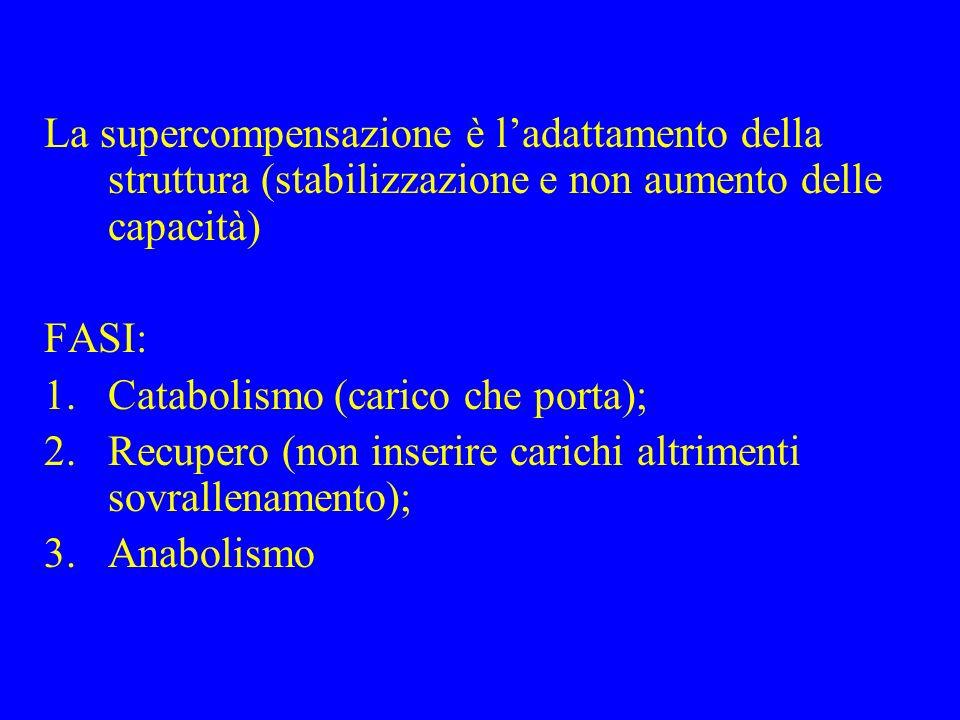 La supercompensazione è l'adattamento della struttura (stabilizzazione e non aumento delle capacità) FASI: 1.Catabolismo (carico che porta); 2.Recuper