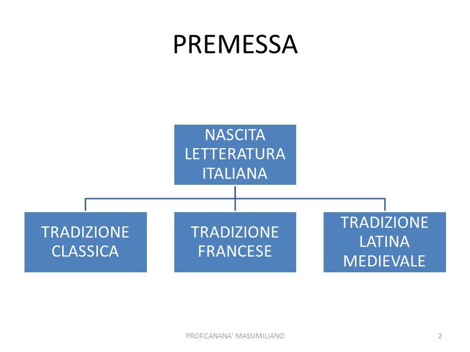 PREMESSA NASCITA LETTERATURA ITALIANA TRADIZIONE CLASSICA TRADIZIONE FRANCESE TRADIZIONE LATINA MEDIEVALE PROF.CANANA' MASSIMILIANO2