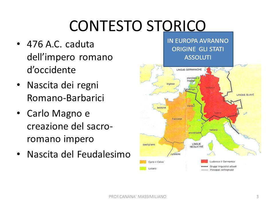 CONTESTO STORICO 476 A.C. caduta dell'impero romano d'occidente Nascita dei regni Romano-Barbarici Carlo Magno e creazione del sacro- romano impero Na
