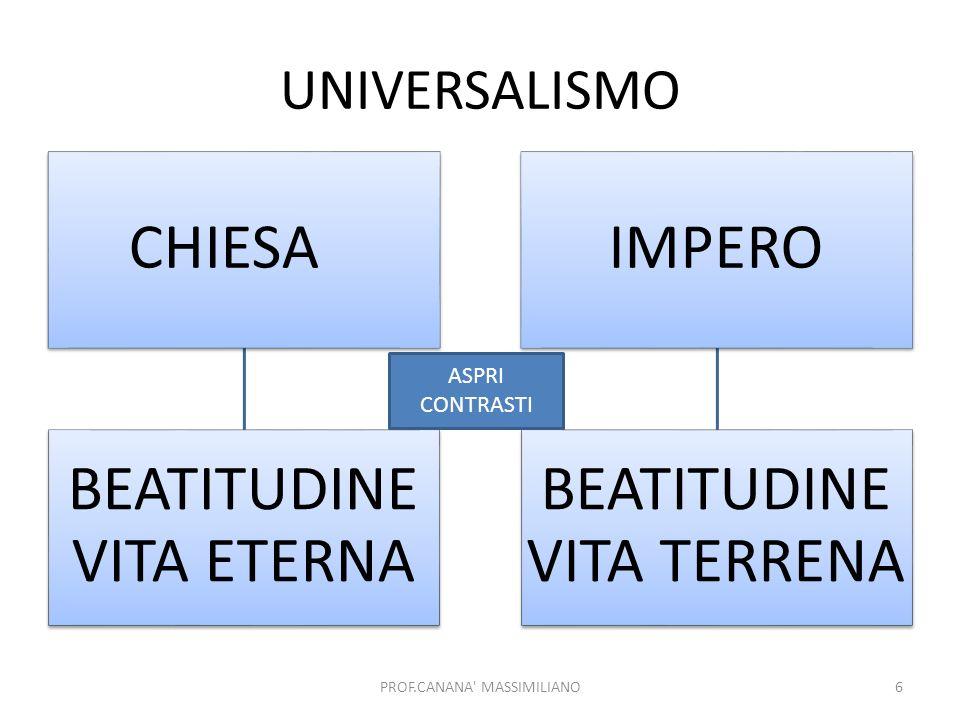 UNIVERSALISMO CHIESA BEATITUDINE VITA ETERNA IMPERO BEATITUDINE VITA TERRENA PROF.CANANA' MASSIMILIANO6 ASPRI CONTRASTI