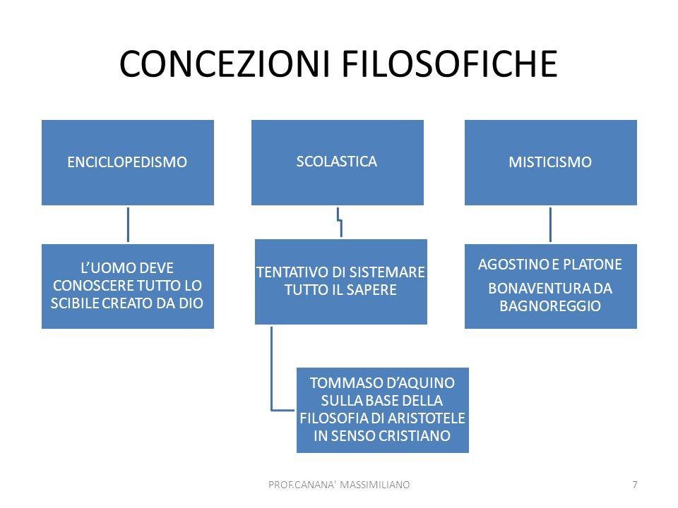 CONCEZIONI FILOSOFICHE ENCICLOPEDISMO L'UOMO DEVE CONOSCERE TUTTO LO SCIBILE CREATO DA DIO SCOLASTICA TENTATIVO DI SISTEMARE TUTTO IL SAPERE TOMMASO D'AQUINO SULLA BASE DELLA FILOSOFIA DI ARISTOTELE IN SENSO CRISTIANO MISTICISMO AGOSTINO E PLATONE BONAVENTURA DA BAGNOREGGIO PROF.CANANA MASSIMILIANO7