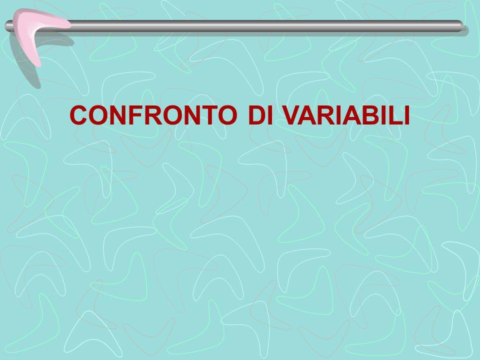 CONFRONTO DI VARIABILI