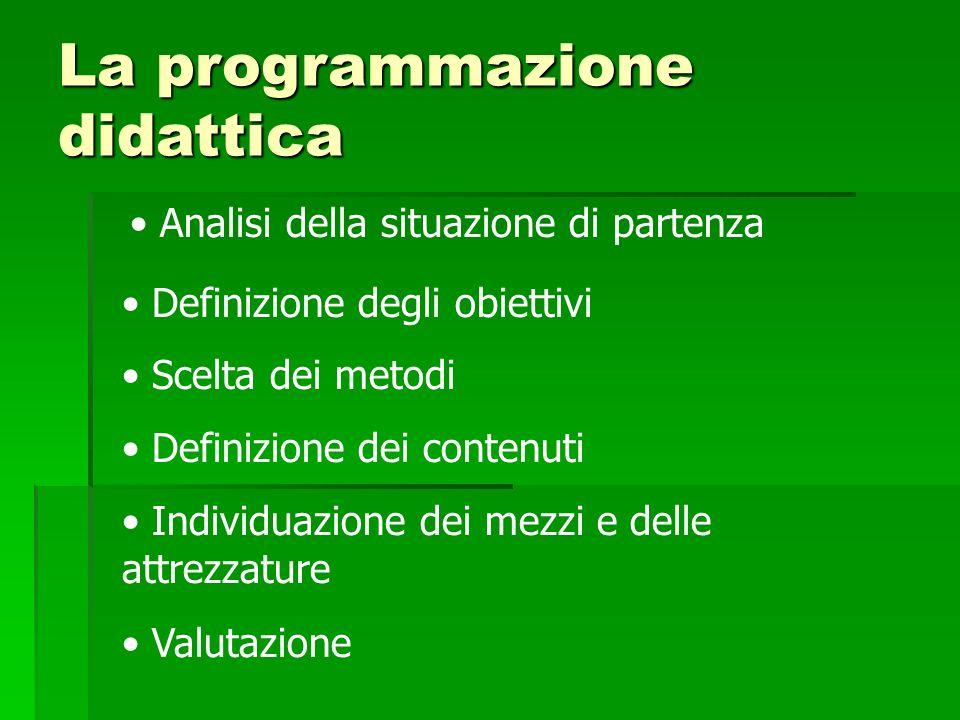 La programmazione didattica Analisi della situazione di partenza Definizione degli obiettivi Scelta dei metodi Definizione dei contenuti Individuazion