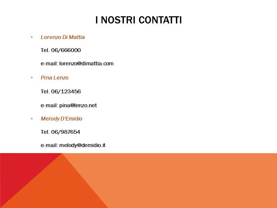 I NOSTRI CONTATTI Lorenzo Di Mattia Tel. 06/666000 e-mail: lorenzo@dimattia.com Pina Lenzo Tel.