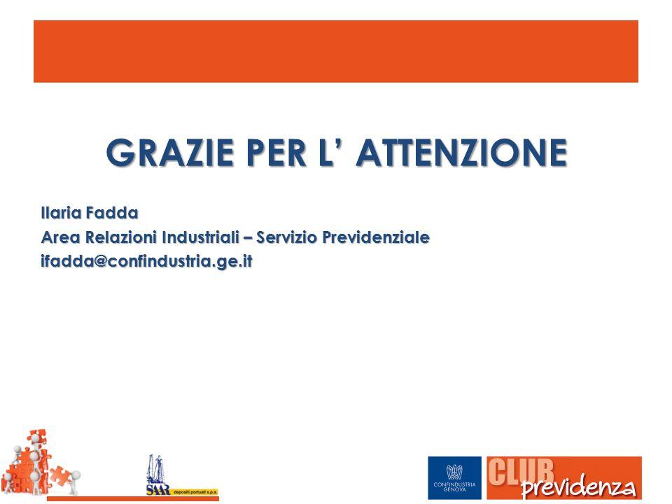 GRAZIE PER L' ATTENZIONE Ilaria Fadda Area Relazioni Industriali – Servizio Previdenziale ifadda@confindustria.ge.it