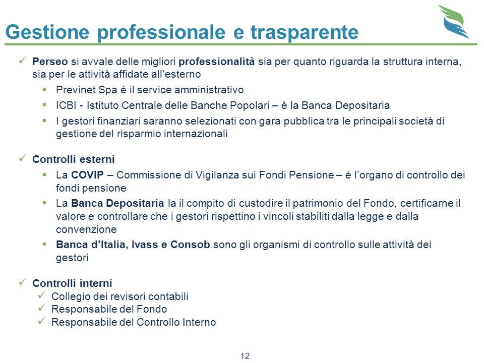 Gestione professionale e trasparente Perseo si avvale delle migliori professionalità sia per quanto riguarda la struttura interna, sia per le attività