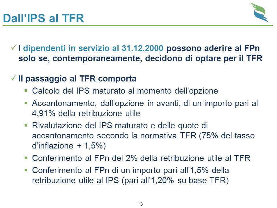 Dall'IPS al TFR I dipendenti in servizio al 31.12.2000 possono aderire al FPn solo se, contemporaneamente, decidono di optare per il TFR Il passaggio