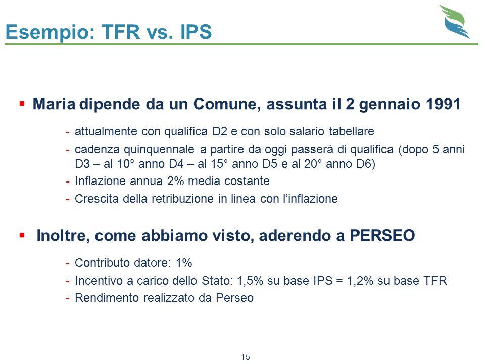 Esempio: TFR vs. IPS  Maria dipende da un Comune, assunta il 2 gennaio 1991 -attualmente con qualifica D2 e con solo salario tabellare -cadenza quinq