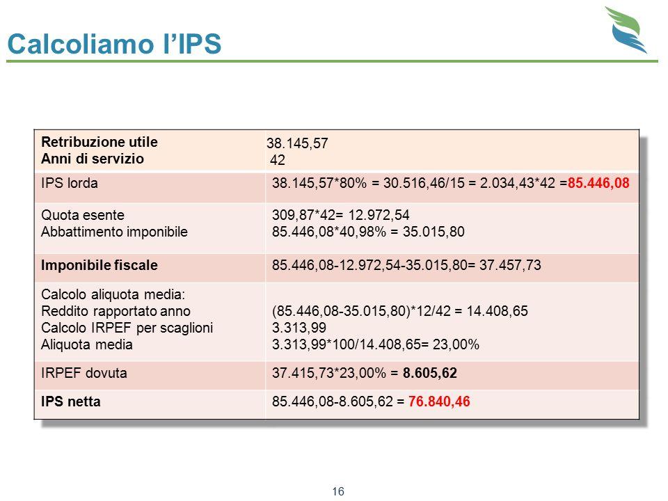 Calcoliamo l'IPS 16