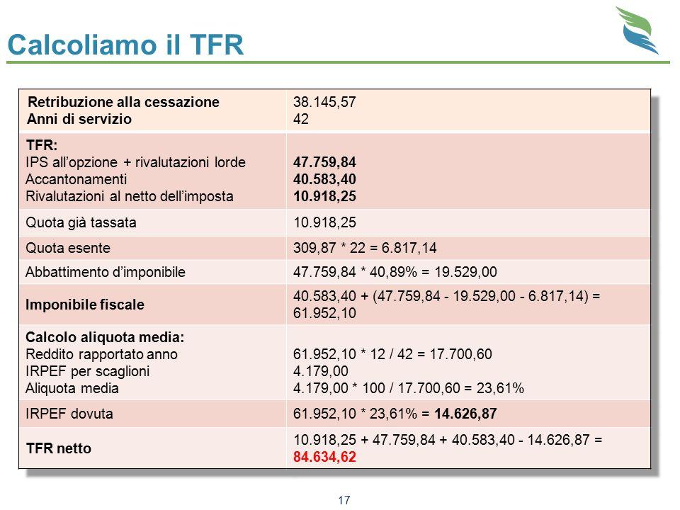 Calcoliamo il TFR 17