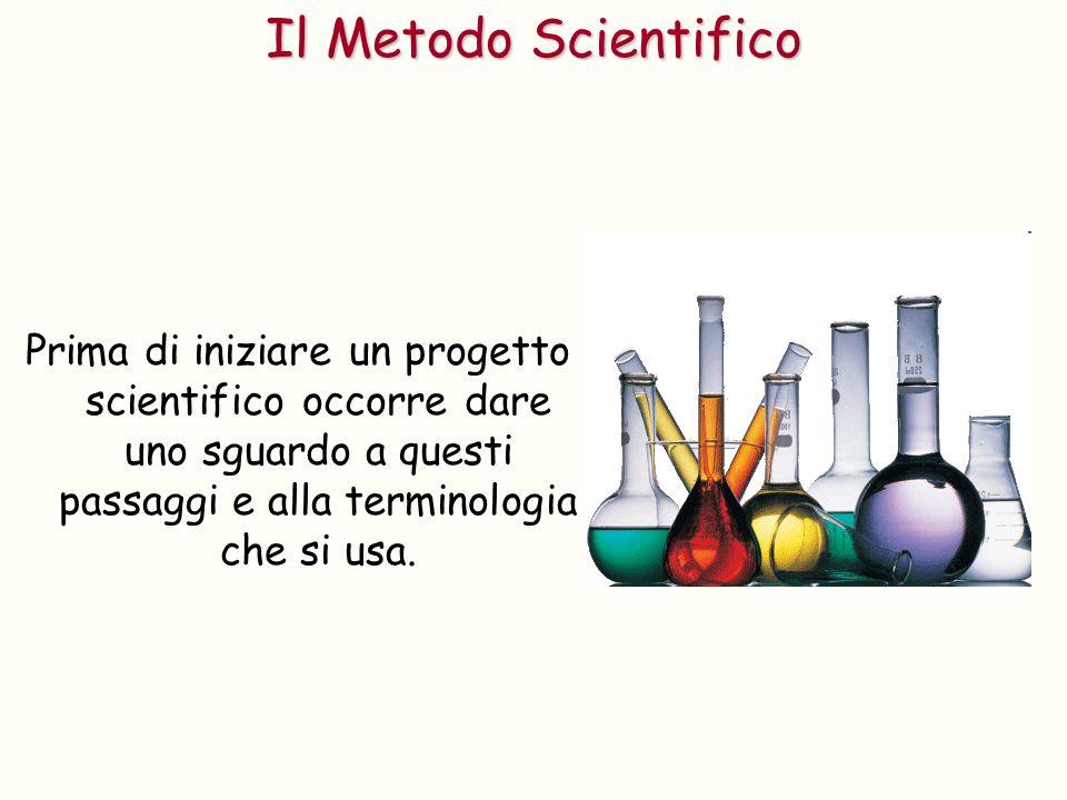 I passi del metodo scientifico 1.Problema - Domanda 3.