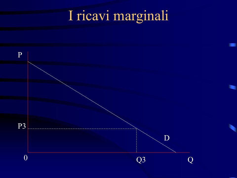 I ricavi marginali P Q 0 P3 D Q3