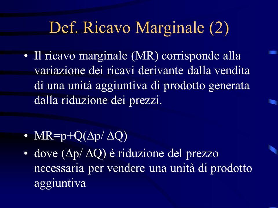Def. Ricavo Marginale (2) Il ricavo marginale (MR) corrisponde alla variazione dei ricavi derivante dalla vendita di una unità aggiuntiva di prodotto