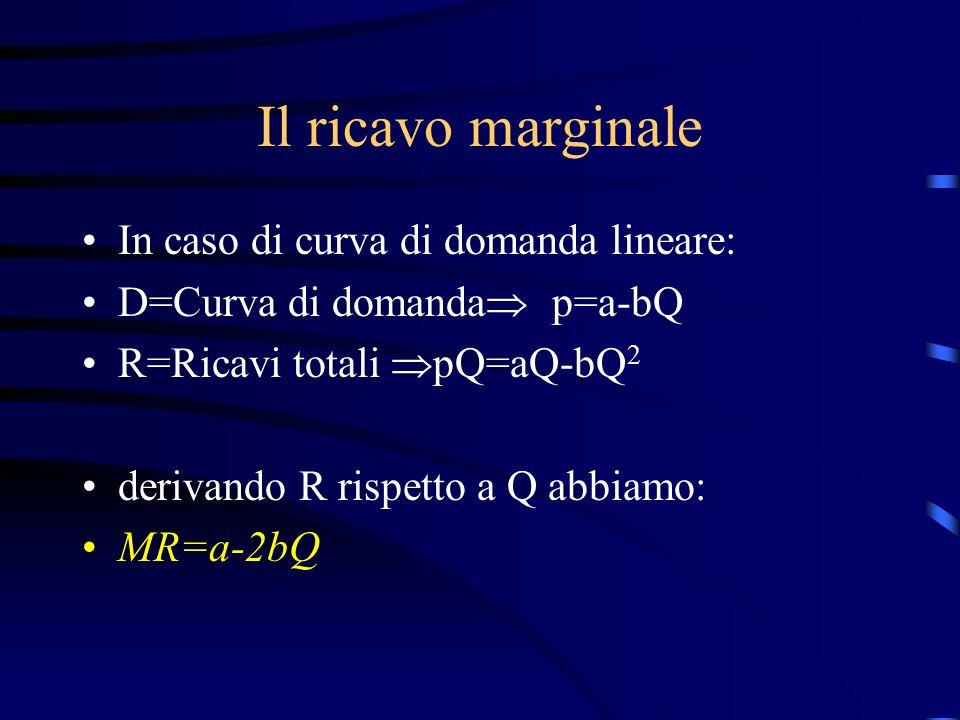 Il ricavo marginale In caso di curva di domanda lineare: D=Curva di domanda  p=a-bQ R=Ricavi totali  pQ=aQ-bQ 2 derivando R rispetto a Q abbiamo: MR=a-2bQ