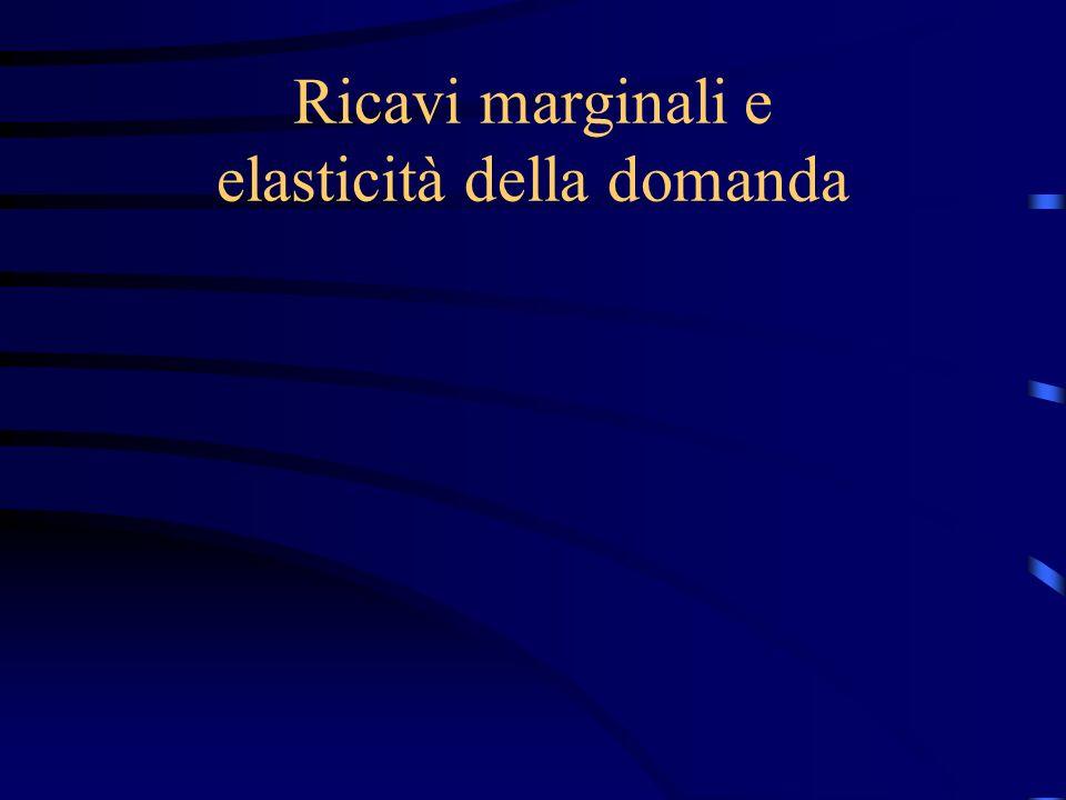 Ricavi marginali e elasticità della domanda