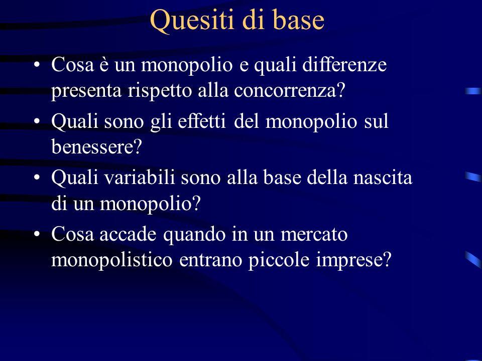 Quesiti di base Cosa è un monopolio e quali differenze presenta rispetto alla concorrenza.