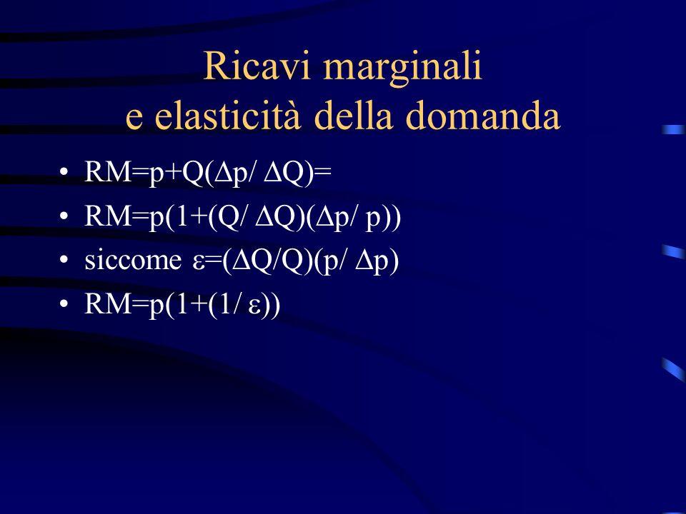 Ricavi marginali e elasticità della domanda RM=p+Q(  p/  Q)= RM=p(1+(Q/  Q)(  p/ p)) siccome  =(  Q/Q)(p/  p) RM=p(1+(1/  ))
