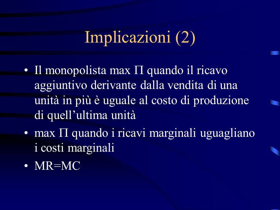 Implicazioni (2) Il monopolista max  quando il ricavo aggiuntivo derivante dalla vendita di una unità in più è uguale al costo di produzione di quell'ultima unità max  quando i ricavi marginali uguagliano i costi marginali MR=MC