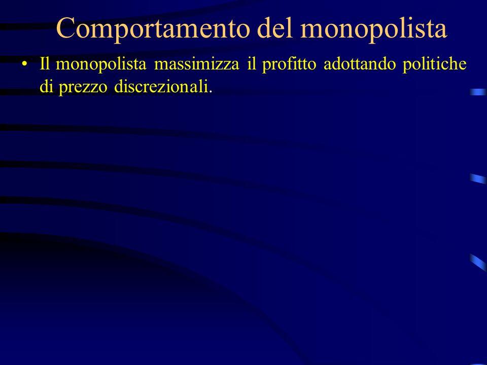 Il monopolio dà origine ad una perdita secca positiva