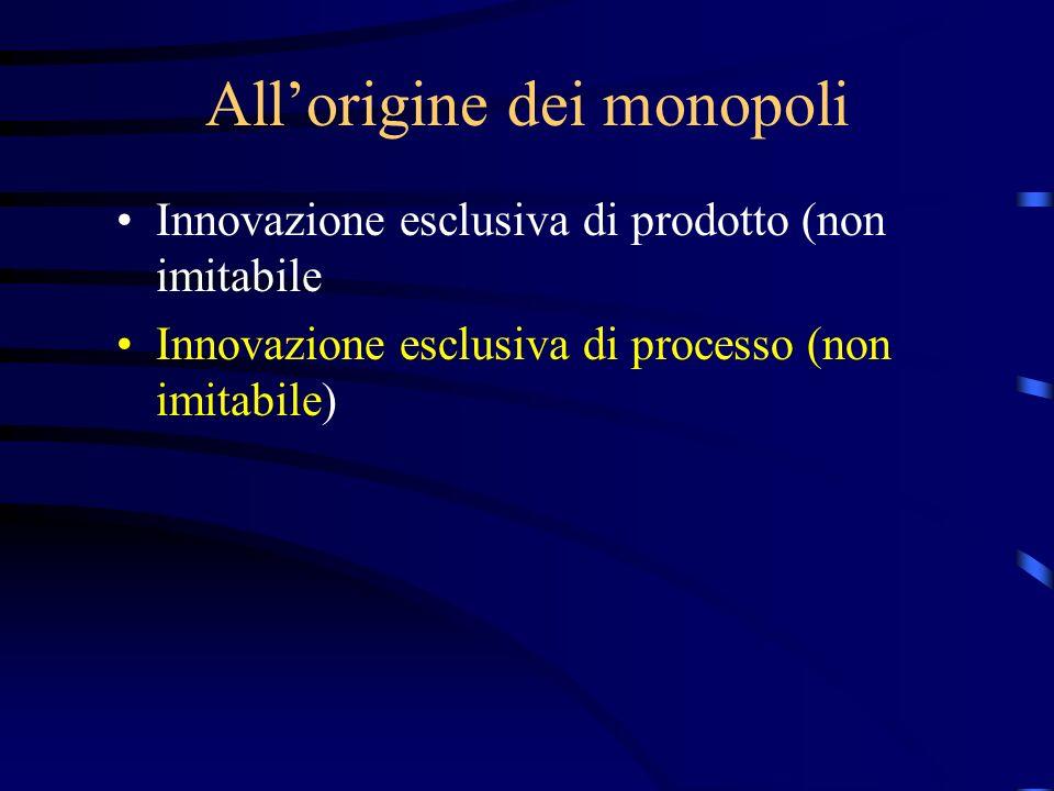 All'origine dei monopoli Innovazione esclusiva di prodotto (non imitabile Innovazione esclusiva di processo (non imitabile)