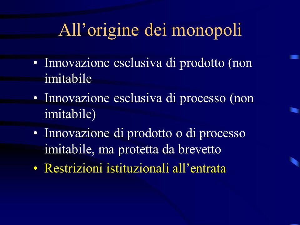 All'origine dei monopoli Innovazione esclusiva di prodotto (non imitabile Innovazione esclusiva di processo (non imitabile) Innovazione di prodotto o di processo imitabile, ma protetta da brevetto Restrizioni istituzionali all'entrata