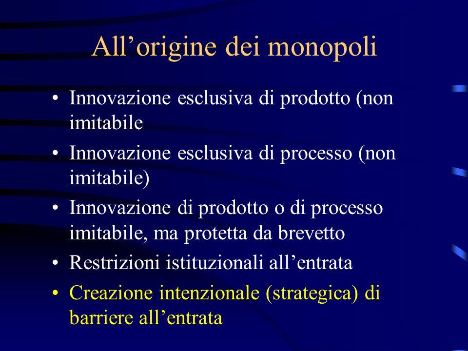 All'origine dei monopoli Innovazione esclusiva di prodotto (non imitabile Innovazione esclusiva di processo (non imitabile) Innovazione di prodotto o di processo imitabile, ma protetta da brevetto Restrizioni istituzionali all'entrata Creazione intenzionale (strategica) di barriere all'entrata