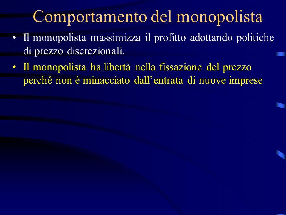 All'origine dei monopoli Innovazione esclusiva di prodotto (non imitabile Innovazione esclusiva di processo (non imitabile) Innovazione di prodotto o di processo imitabile, ma protetta da brevetto