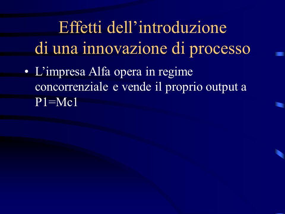 Effetti dell'introduzione di una innovazione di processo L'impresa Alfa opera in regime concorrenziale e vende il proprio output a P1=Mc1