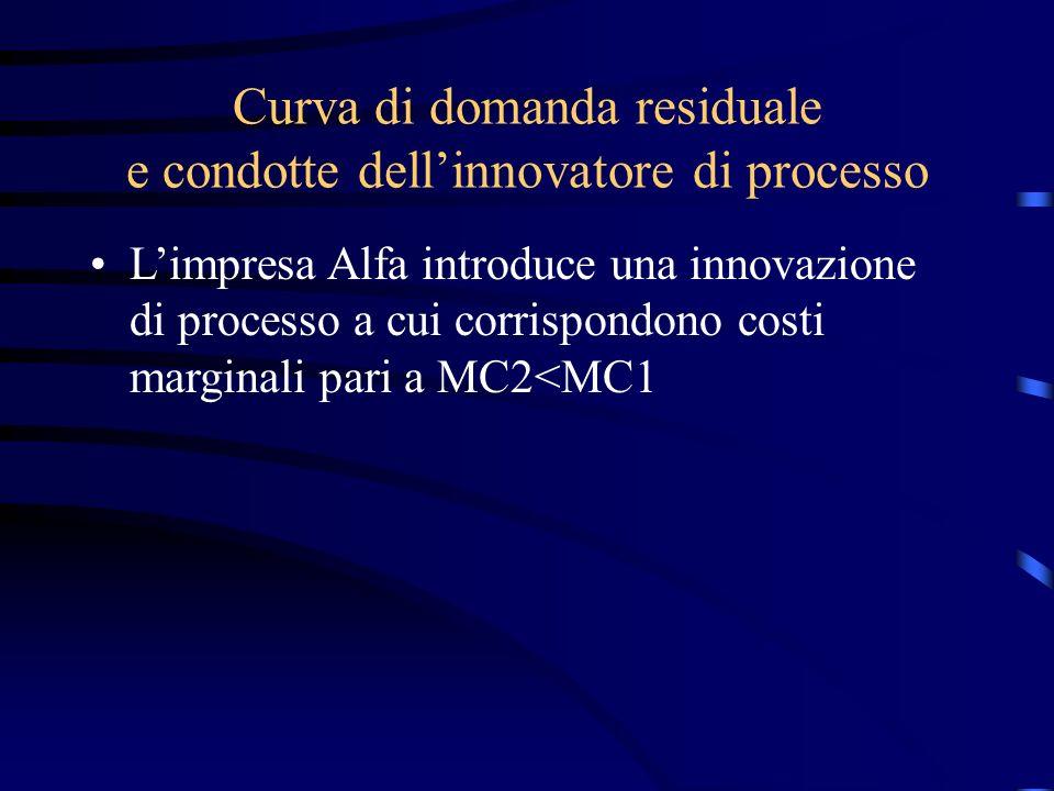 Curva di domanda residuale e condotte dell'innovatore di processo L'impresa Alfa introduce una innovazione di processo a cui corrispondono costi marginali pari a MC2<MC1