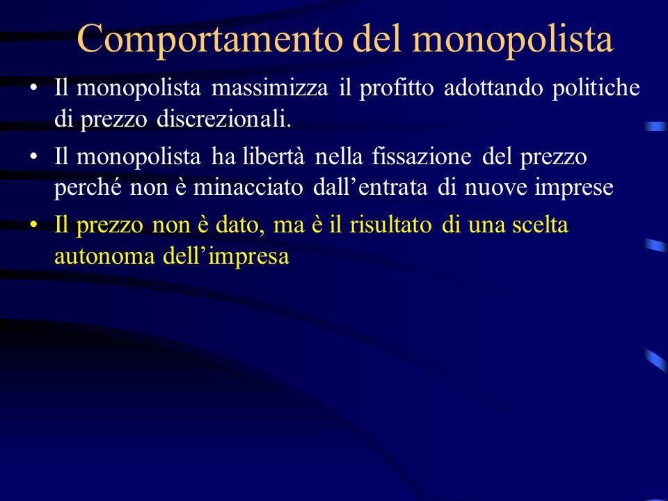 Monopolio e elasticità della domanda S D P 30 25 20 15 10 5 0 2030 Q Pm Qm  