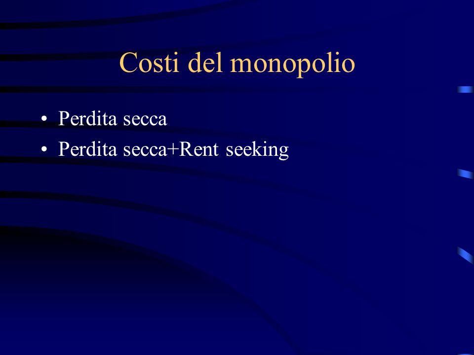 Costi del monopolio Perdita secca Perdita secca+Rent seeking