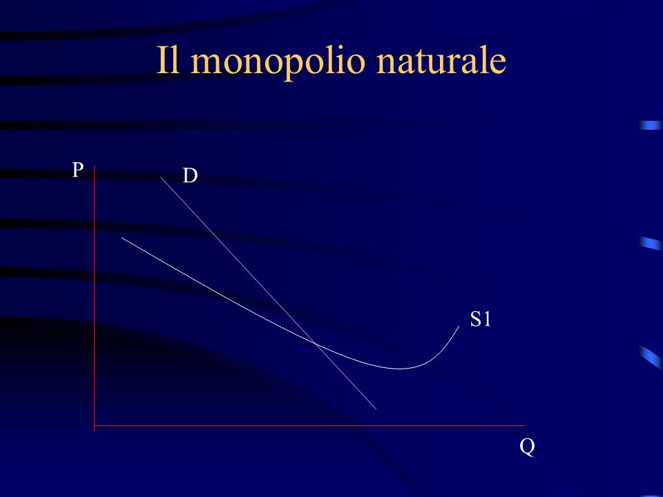 Il monopolio naturale S1 D P Q