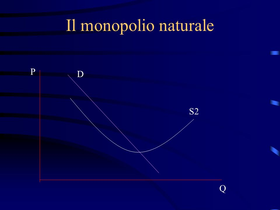 Il monopolio naturale S2 D P Q