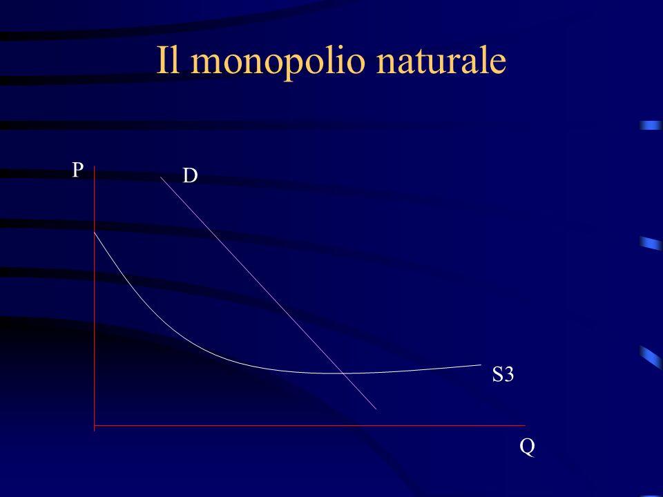 Il monopolio naturale S3 D P Q